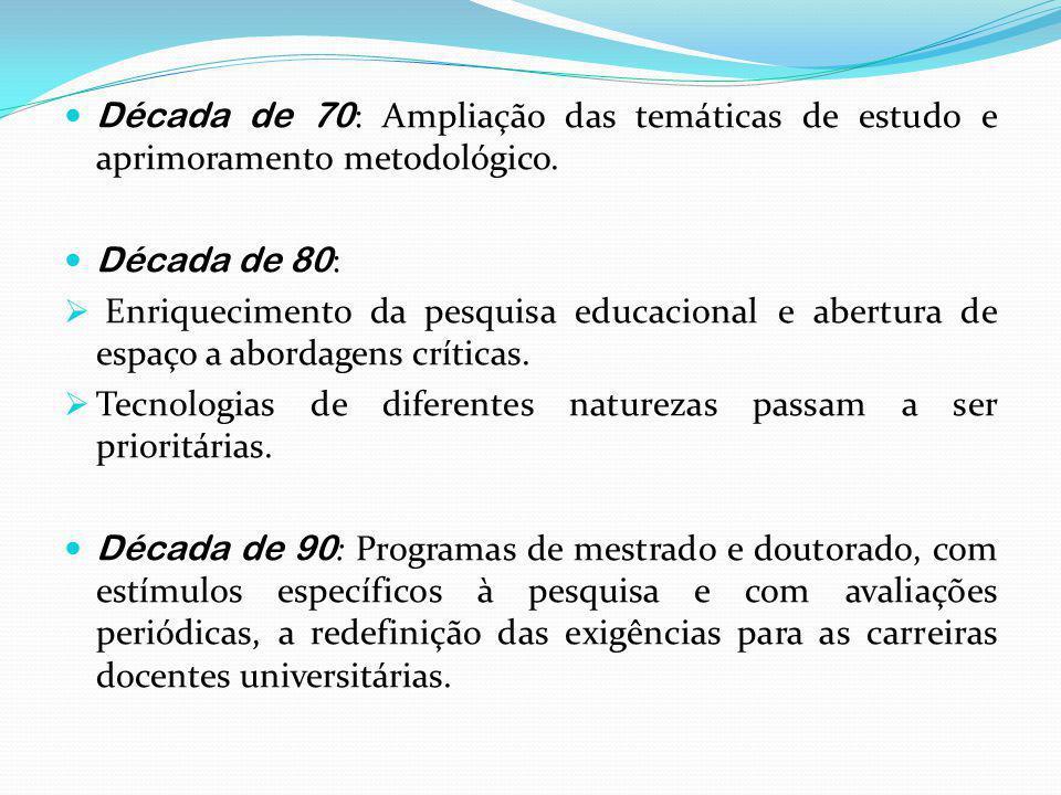 Década de 70: Ampliação das temáticas de estudo e aprimoramento metodológico.