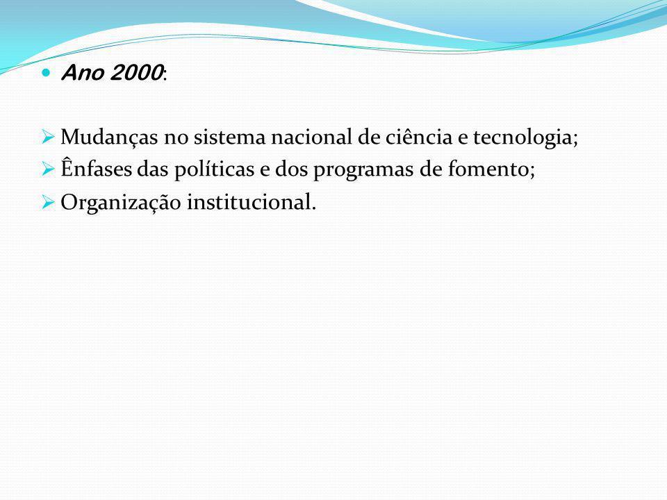Ano 2000: Mudanças no sistema nacional de ciência e tecnologia; Ênfases das políticas e dos programas de fomento;