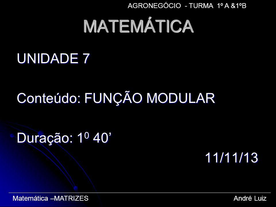 MATEMÁTICA UNIDADE 7 Conteúdo: FUNÇÃO MODULAR Duração: 10 40' 11/11/13