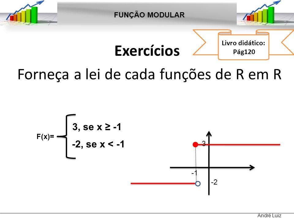 Exercícios Forneça a lei de cada funções de R em R