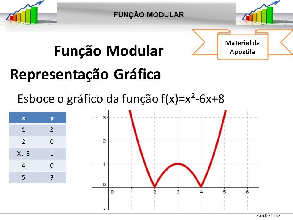 FUNÇÃO MODULAR Material da. Apostila. Função Modular Representação Gráfica Esboce o gráfico da função f(x)=x²-6x+8