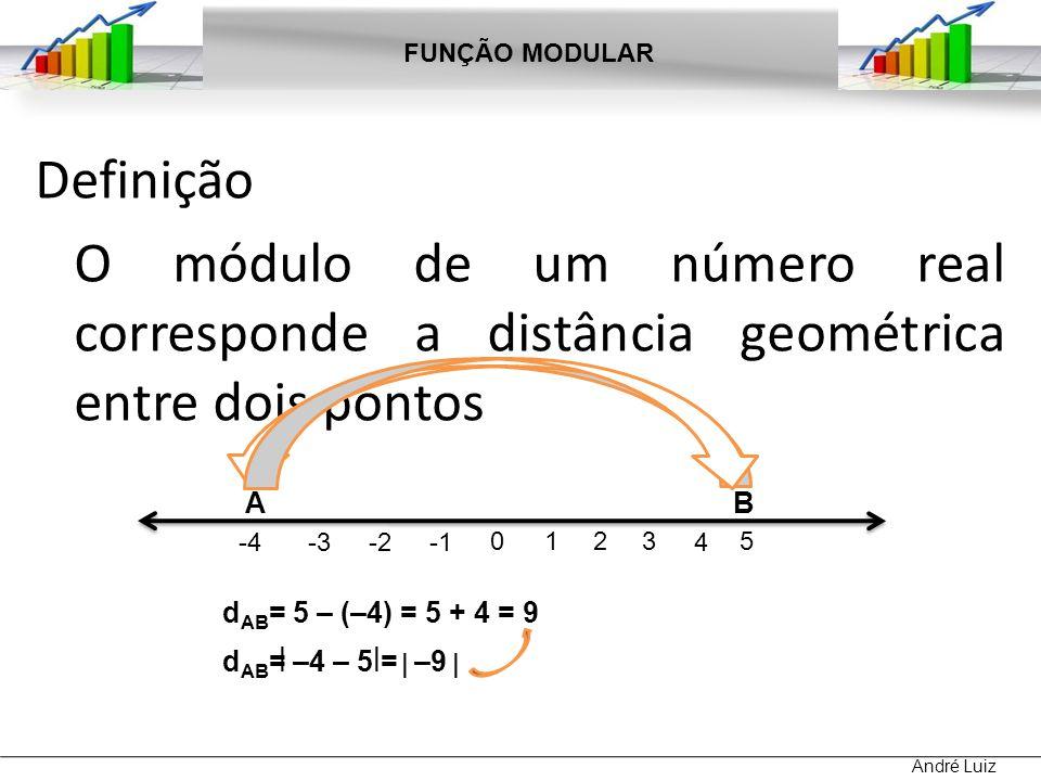 FUNÇÃO MODULAR Definição O módulo de um número real corresponde a distância geométrica entre dois pontos
