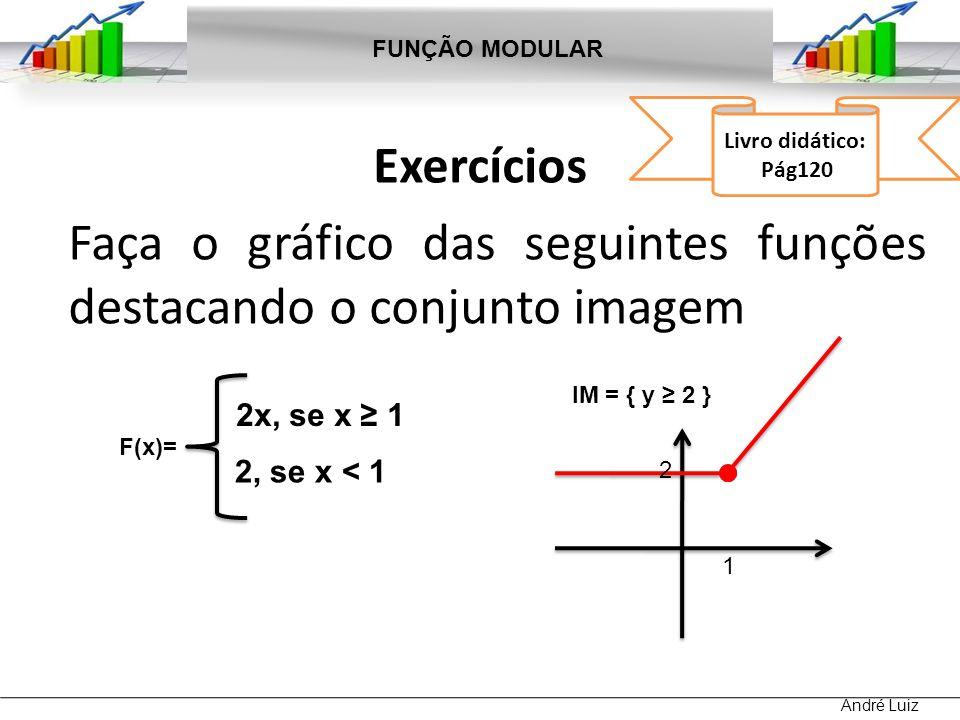 FUNÇÃO MODULAR Livro didático: Pág120. Exercícios Faça o gráfico das seguintes funções destacando o conjunto imagem