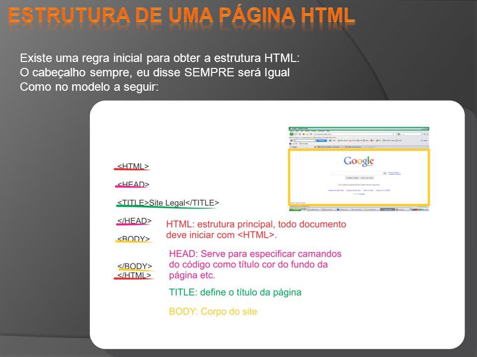 Estrutura de uma página HTML
