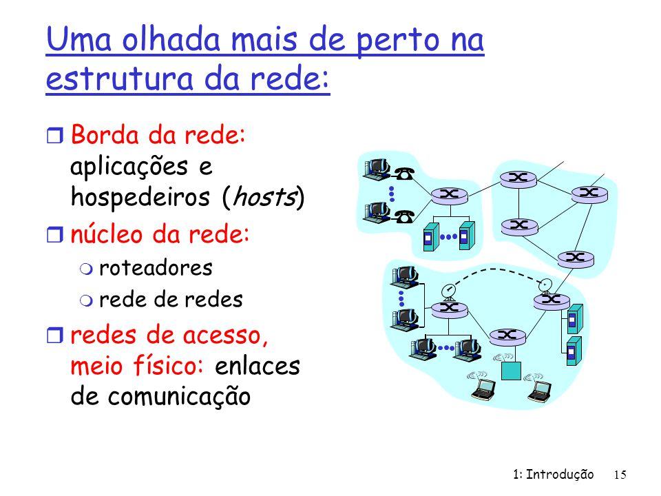 Uma olhada mais de perto na estrutura da rede: