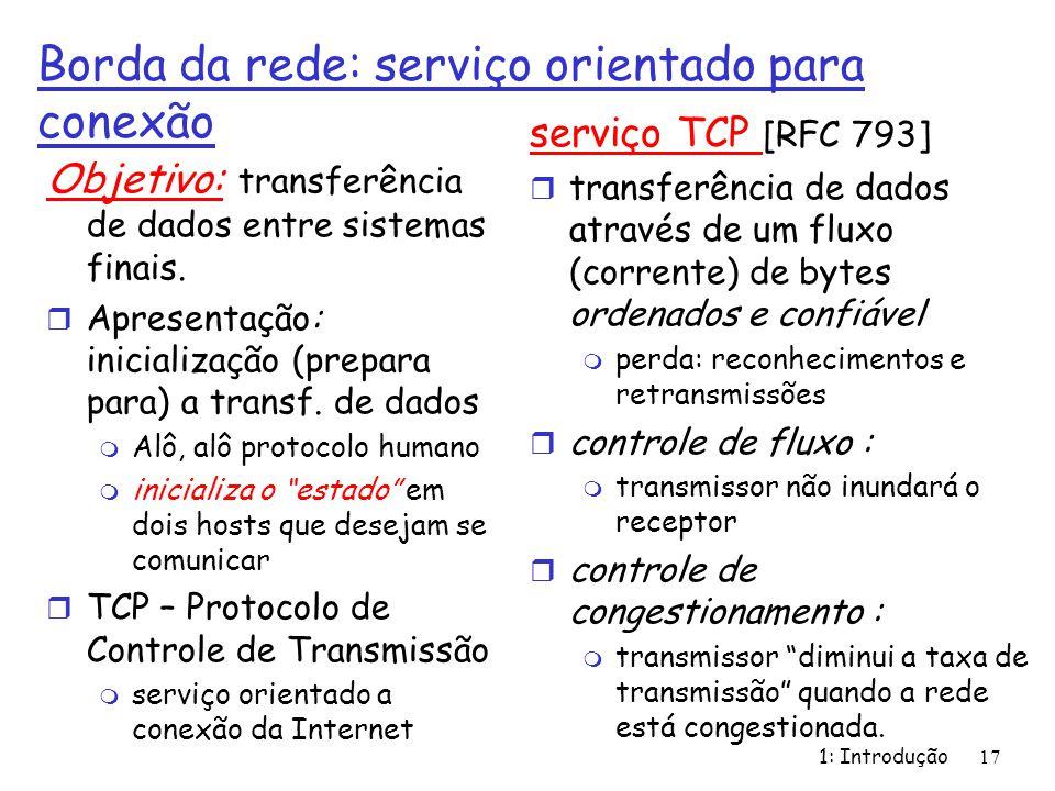Borda da rede: serviço orientado para conexão