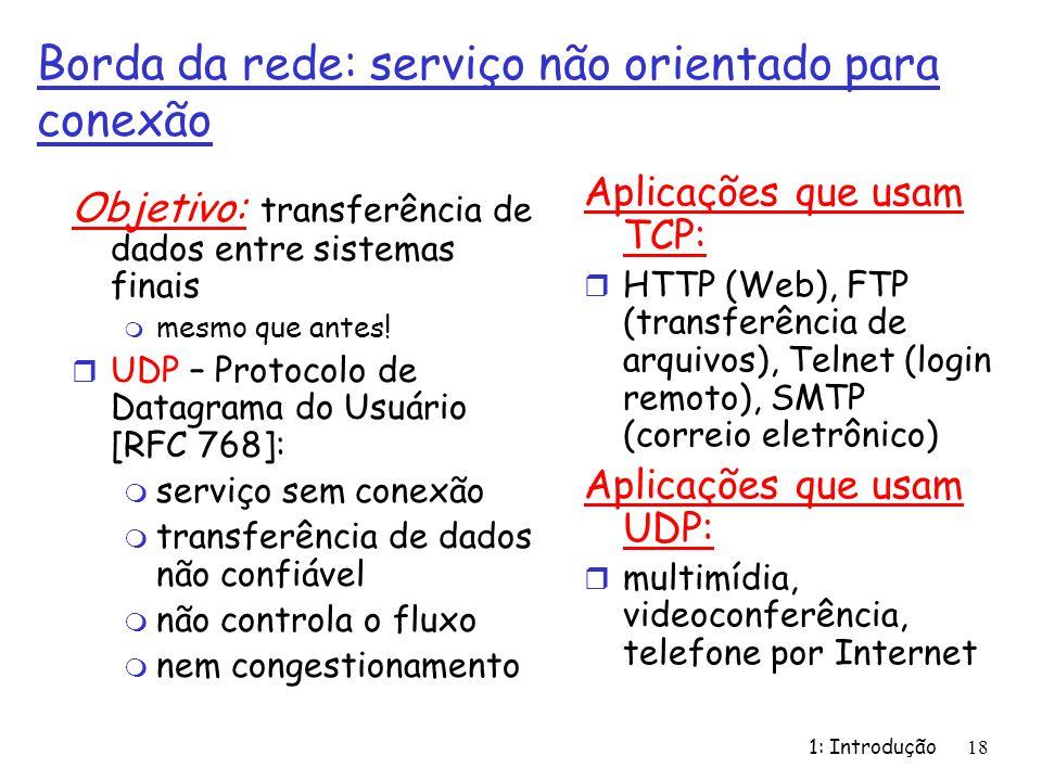Borda da rede: serviço não orientado para conexão