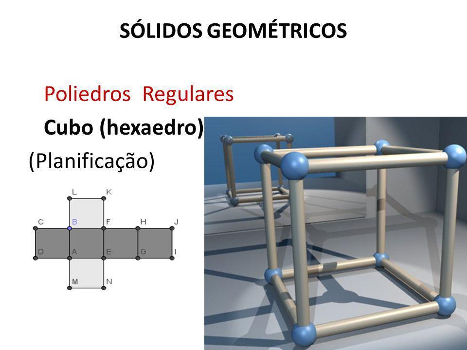 SÓLIDOS GEOMÉTRICOS Poliedros Regulares Cubo (hexaedro) (Planificação)