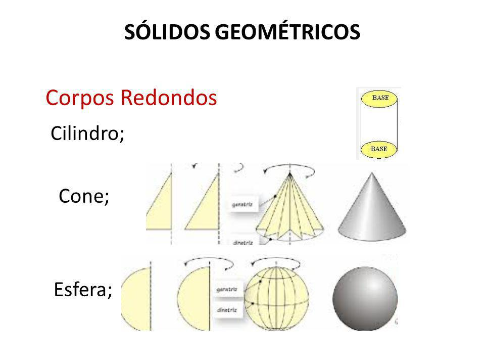 SÓLIDOS GEOMÉTRICOS Corpos Redondos Cilindro; Cone; Esfera;