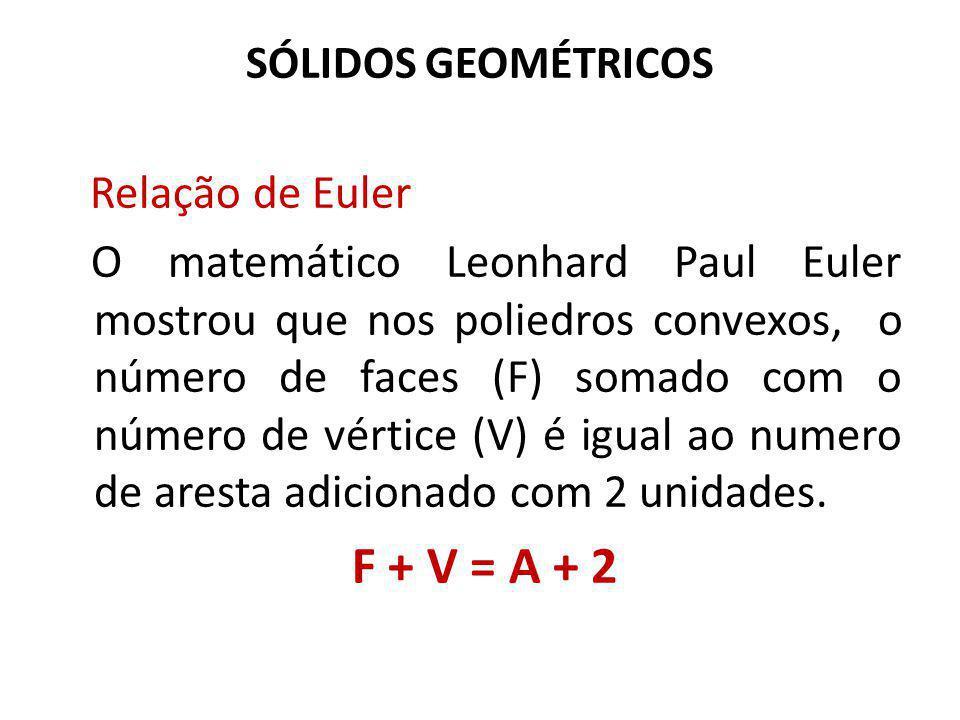 SÓLIDOS GEOMÉTRICOS Relação de Euler.