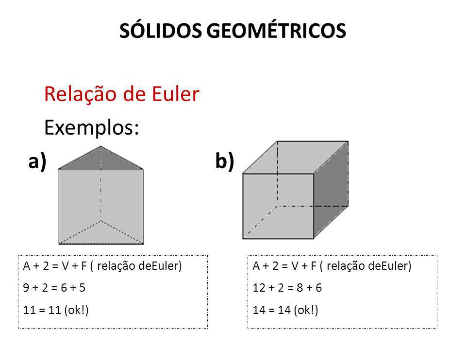 Relação de Euler Exemplos: a) b) SÓLIDOS GEOMÉTRICOS