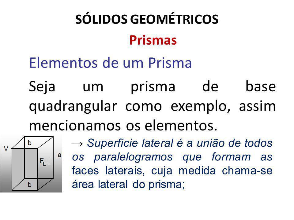 SÓLIDOS GEOMÉTRICOS Prismas. Elementos de um Prisma. Seja um prisma de base quadrangular como exemplo, assim mencionamos os elementos.