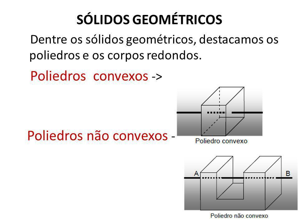 SÓLIDOS GEOMÉTRICOS Dentre os sólidos geométricos, destacamos os poliedros e os corpos redondos. Poliedros convexos ->