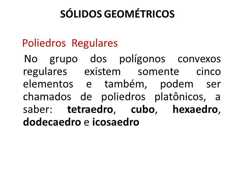 Poliedros Regulares SÓLIDOS GEOMÉTRICOS