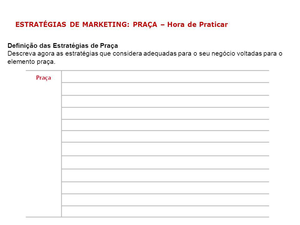 ESTRATÉGIAS DE MARKETING: PRAÇA – Hora de Praticar