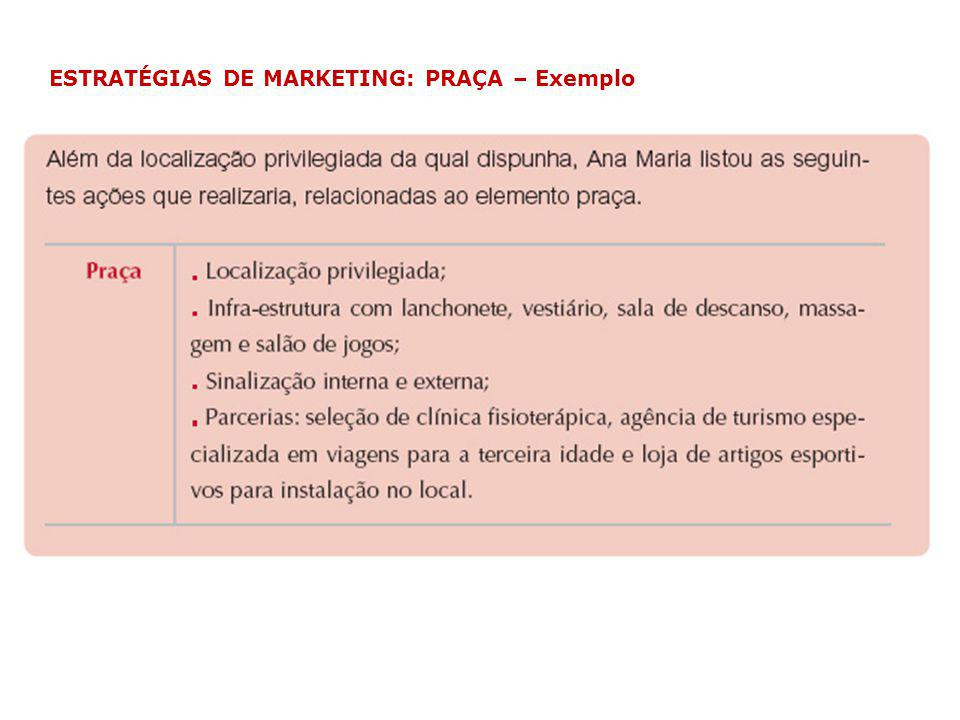 ESTRATÉGIAS DE MARKETING: PRAÇA – Exemplo