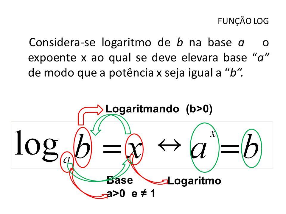 FUNÇÃO LOG Considera-se logaritmo de b na base a o expoente x ao qual se deve elevara base a de modo que a potência x seja igual a b .