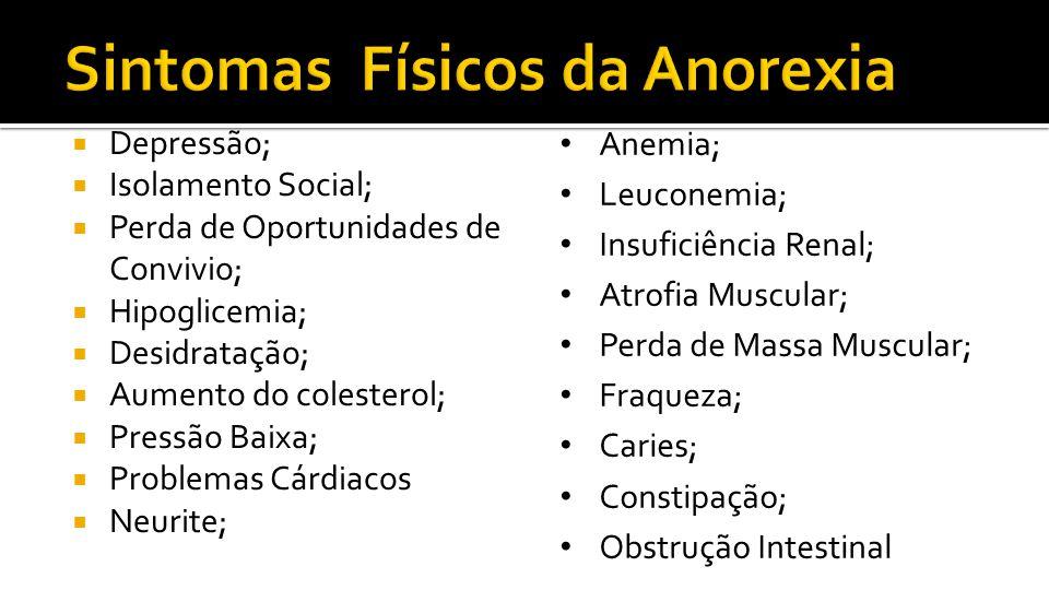 Sintomas Físicos da Anorexia