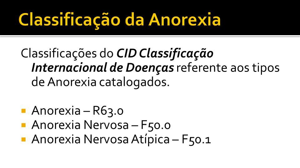 Classificação da Anorexia