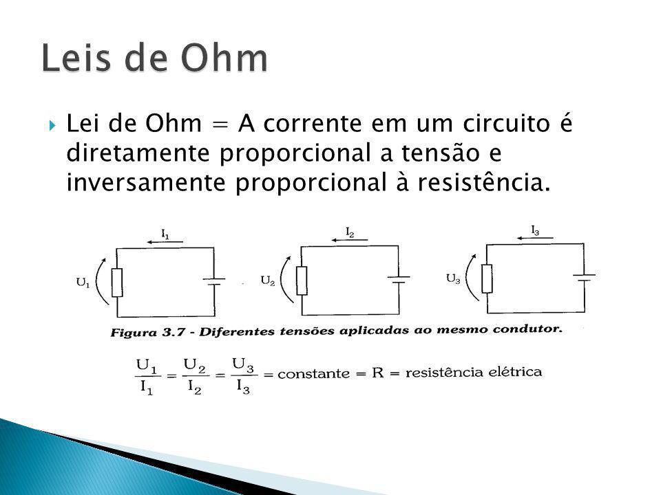 Leis de Ohm Lei de Ohm = A corrente em um circuito é diretamente proporcional a tensão e inversamente proporcional à resistência.