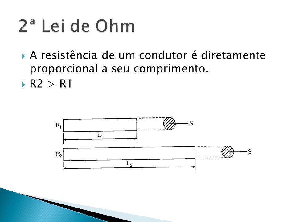 2ª Lei de Ohm A resistência de um condutor é diretamente proporcional a seu comprimento. R2 > R1
