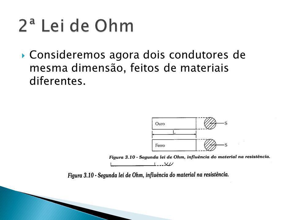 2ª Lei de Ohm Consideremos agora dois condutores de mesma dimensão, feitos de materiais diferentes.