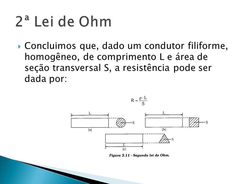 2ª Lei de Ohm