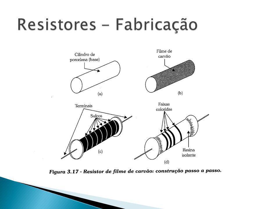 Resistores - Fabricação