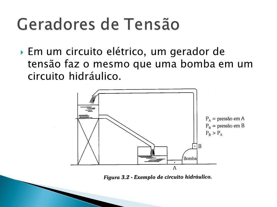 Geradores de Tensão Em um circuito elétrico, um gerador de tensão faz o mesmo que uma bomba em um circuito hidráulico.