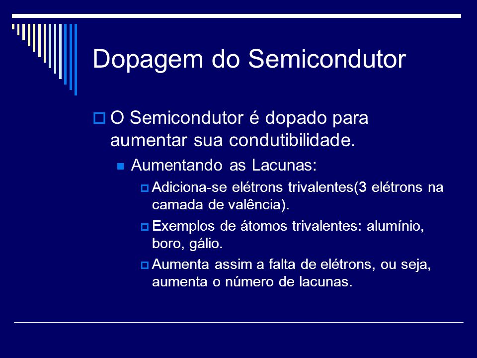 Dopagem do Semicondutor