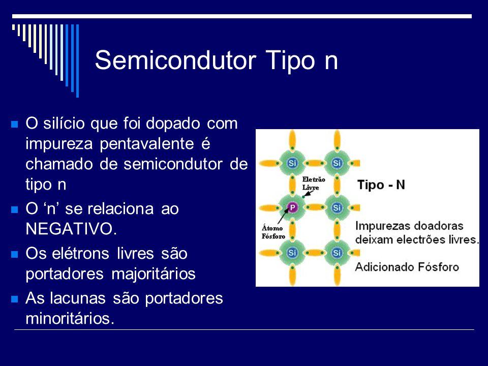 Semicondutor Tipo n O silício que foi dopado com impureza pentavalente é chamado de semicondutor de tipo n.