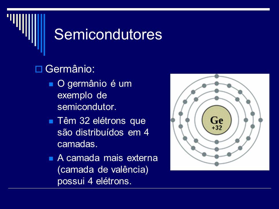 Semicondutores Germânio: O germânio é um exemplo de semicondutor.