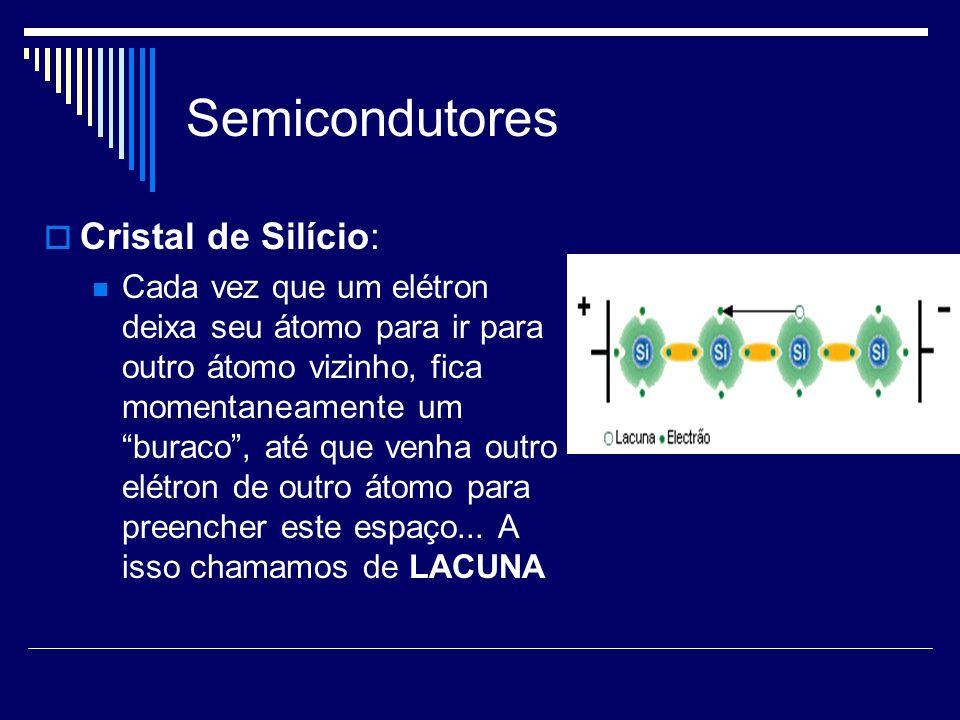 Semicondutores Cristal de Silício: