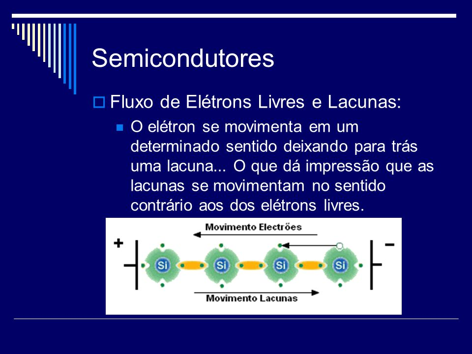 Semicondutores Fluxo de Elétrons Livres e Lacunas: