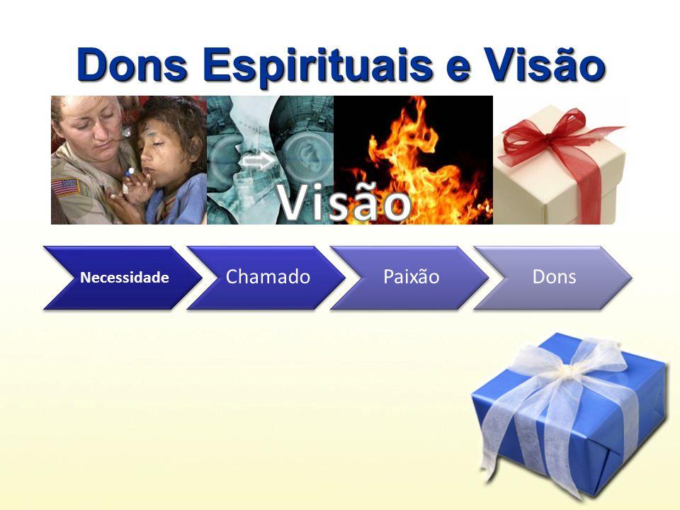 Dons Espirituais e Visão