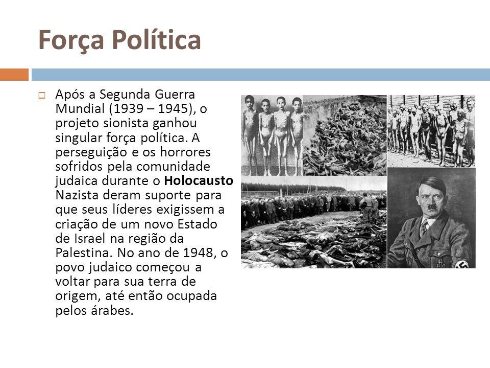 Força Política