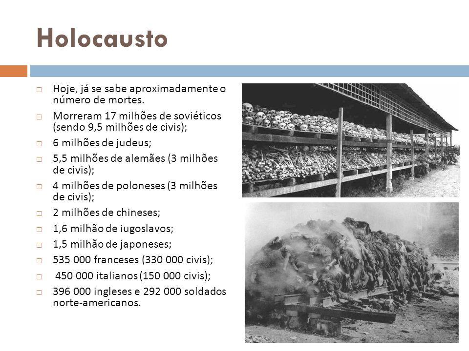 Holocausto Hoje, já se sabe aproximadamente o número de mortes.
