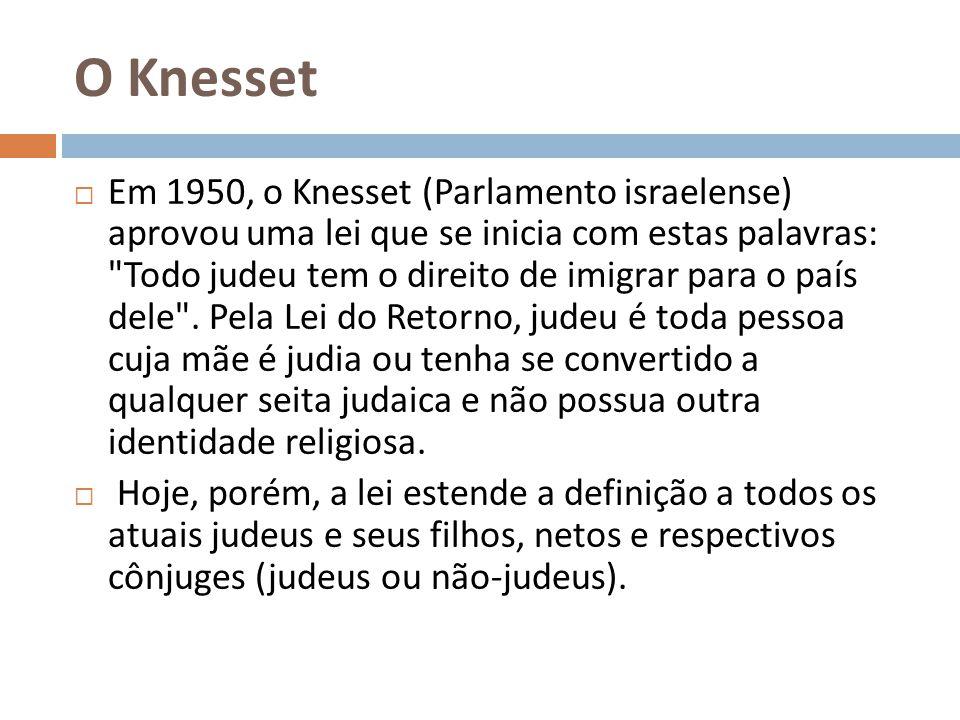 O Knesset