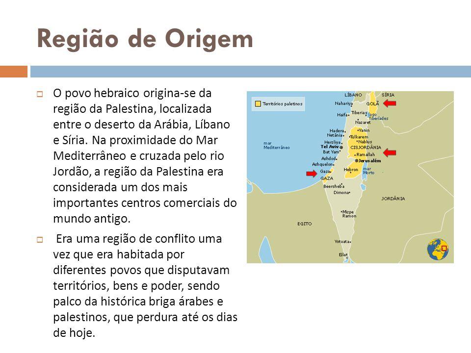 Região de Origem