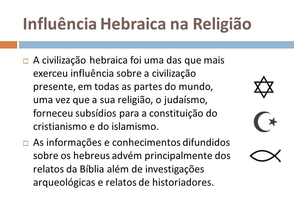 Influência Hebraica na Religião