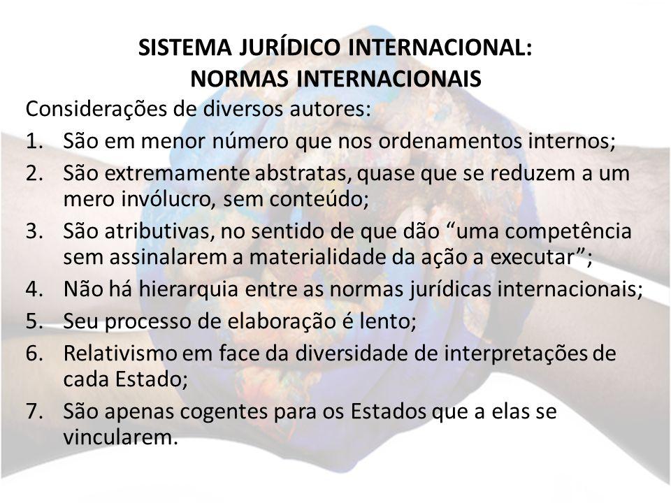 SISTEMA JURÍDICO INTERNACIONAL: NORMAS INTERNACIONAIS