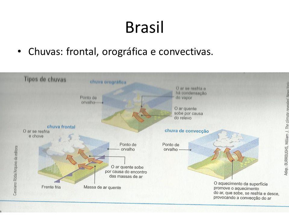 Brasil Chuvas: frontal, orográfica e convectivas.
