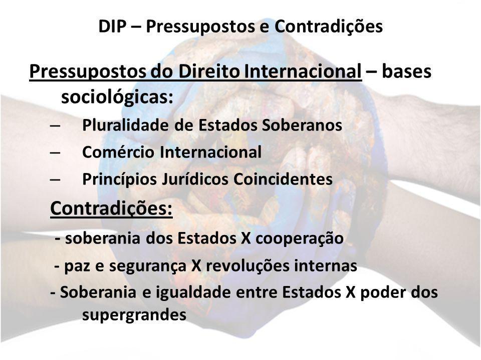 DIP – Pressupostos e Contradições