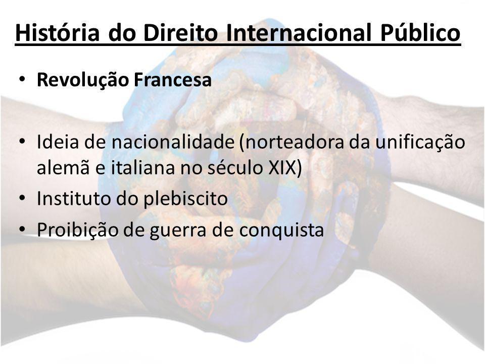 História do Direito Internacional Público