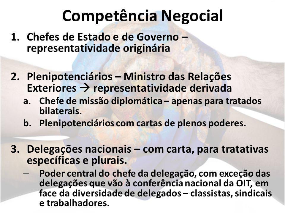 Competência Negocial Chefes de Estado e de Governo – representatividade originária.