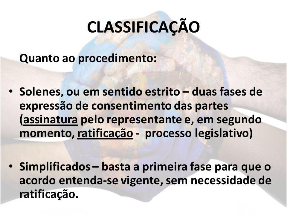CLASSIFICAÇÃO Quanto ao procedimento: