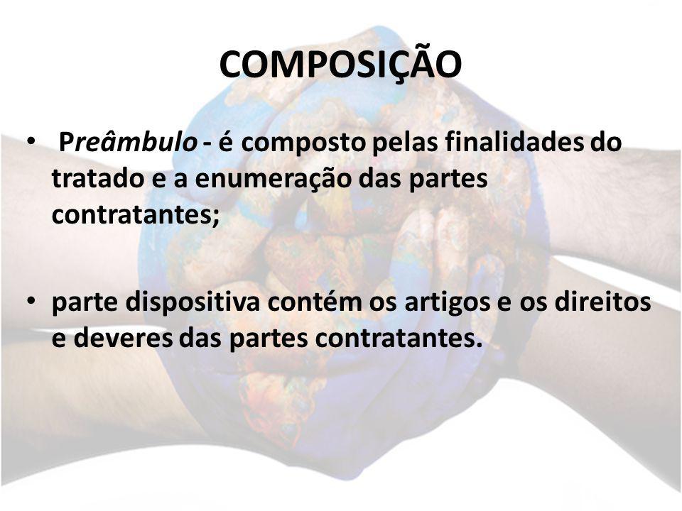 COMPOSIÇÃO Preâmbulo - é composto pelas finalidades do tratado e a enumeração das partes contratantes;