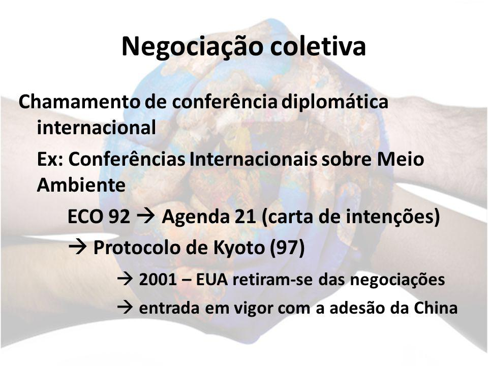 Negociação coletiva Chamamento de conferência diplomática internacional. Ex: Conferências Internacionais sobre Meio Ambiente.