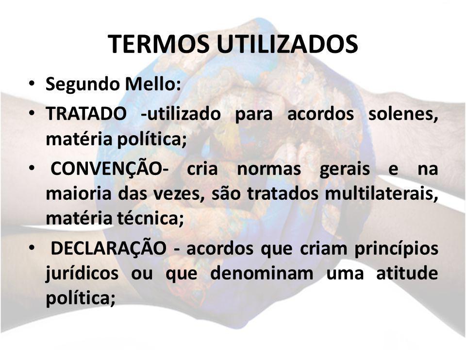 TERMOS UTILIZADOS Segundo Mello: