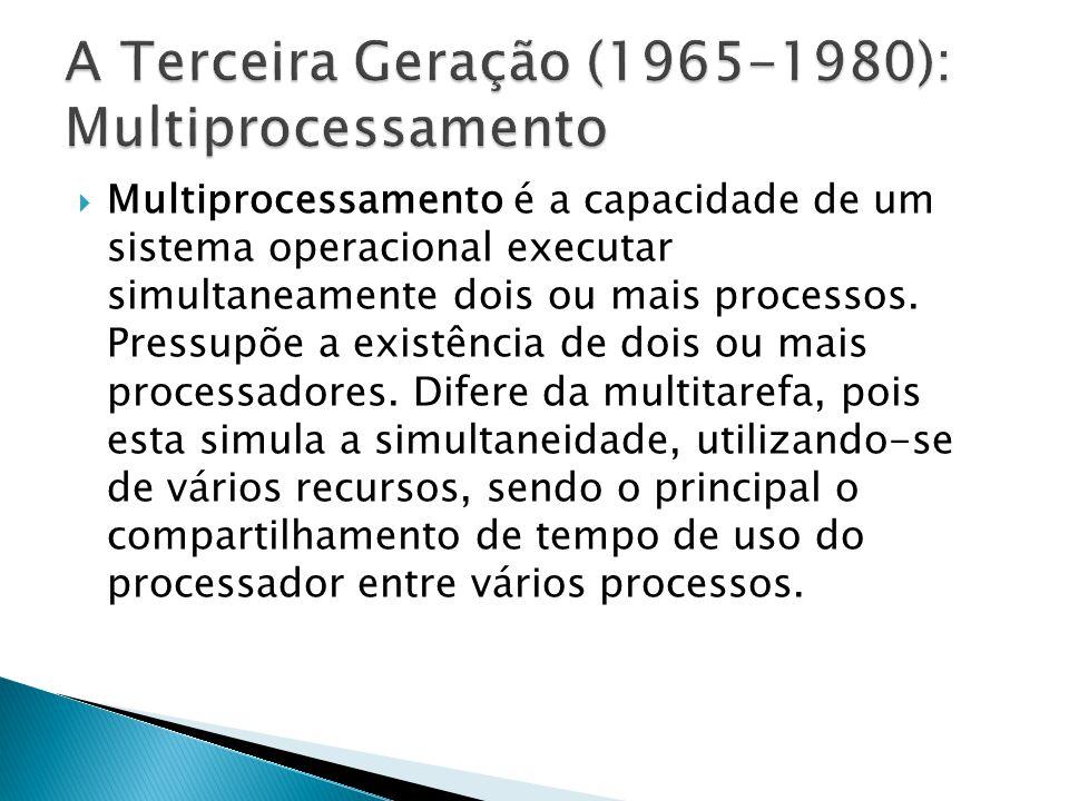 A Terceira Geração (1965-1980): Multiprocessamento